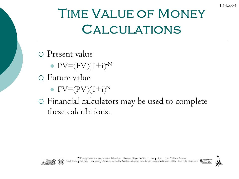 1.14.5.G1 © Family Economics & Financial Education – Revised November 2004 – Saving Unit – Time Value of Money Funded by a grant from Take Charge Amer