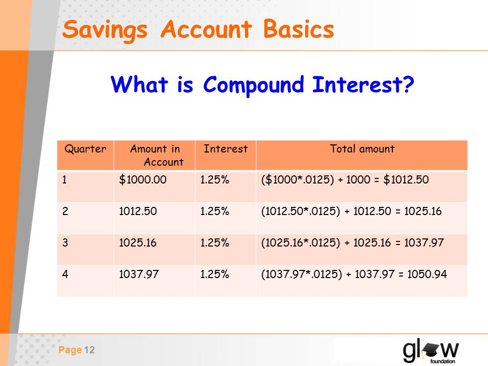 Page 12 Savings Account Basics What is Compound Interest.