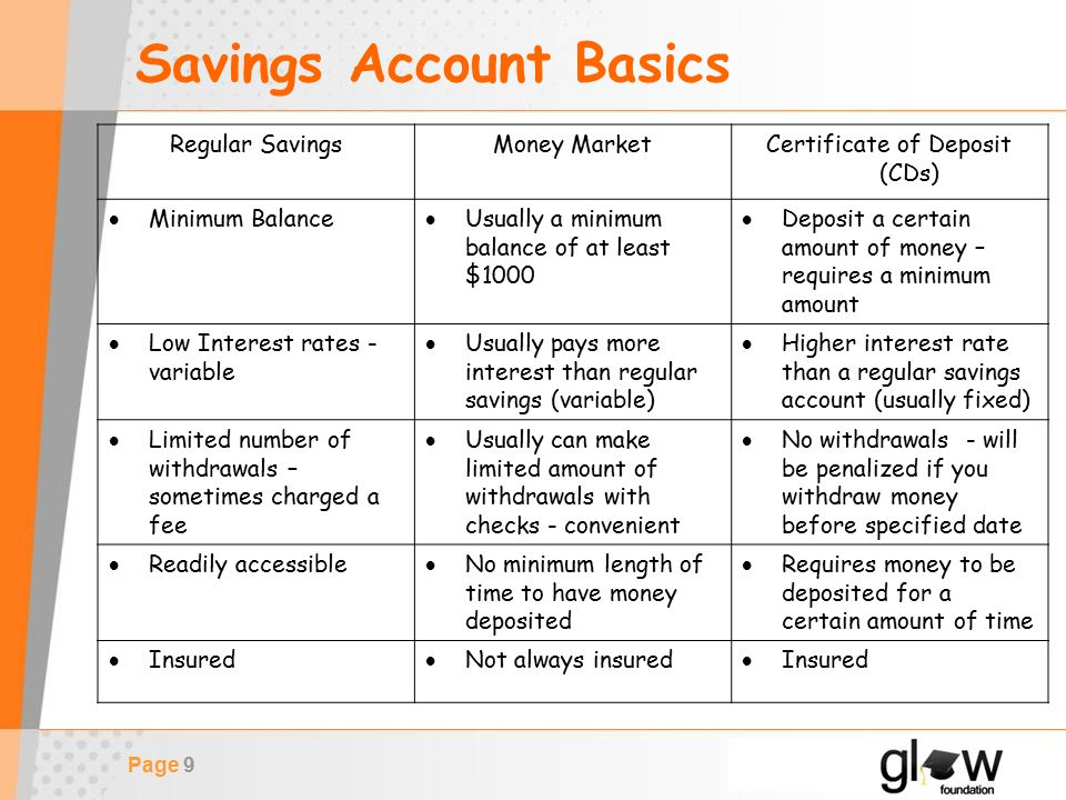 Page 9 Savings Account Basics Regular SavingsMoney MarketCertificate of Deposit (CDs)  Minimum Balance  Usually a minimum balance of at least $1000  Deposit a certain amount of money – requires a minimum amount  Low Interest rates - variable  Usually pays more interest than regular savings (variable)  Higher interest rate than a regular savings account (usually fixed)  Limited number of withdrawals – sometimes charged a fee  Usually can make limited amount of withdrawals with checks - convenient  No withdrawals - will be penalized if you withdraw money before specified date  Readily accessible  No minimum length of time to have money deposited  Requires money to be deposited for a certain amount of time  Insured  Not always insured  Insured