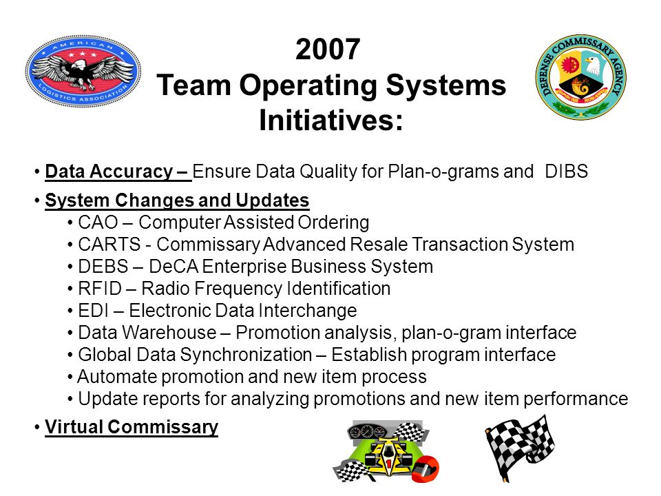 2007 Team Operating Systems Initiatives: Data Accuracy – Ensure Data Quality for Plan-o-grams and DIBS System Changes and Updates CAO – Computer Assisted Ordering CARTS - Commissary Advanced Resale Transaction System DEBS – DeCA Enterprise Business System RFID – Radio Frequency Identification EDI – Electronic Data Interchange Data Warehouse – Promotion analysis, plan-o-gram interface Global Data Synchronization – Establish program interface Automate promotion and new item process Update reports for analyzing promotions and new item performance Virtual Commissary