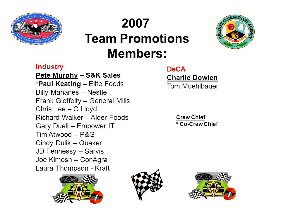 Crew Chief * Co-Crew Chief Industry Pete Murphy – S&K Sales *Paul Keating – Elite Foods Billy Mahanes – Nestle Frank Glotfelty – General Mills Chris Lee – C.Lloyd Richard Walker – Alder Foods Gary Duell – Empower IT Tim Atwood – P&G Cindy Dulik – Quaker JD Fennessy – Sarvis Joe Kimosh – ConAgra Laura Thompson - Kraft 2007 Team Promotions Members: DeCA Charlie Dowlen Tom Muehlbauer
