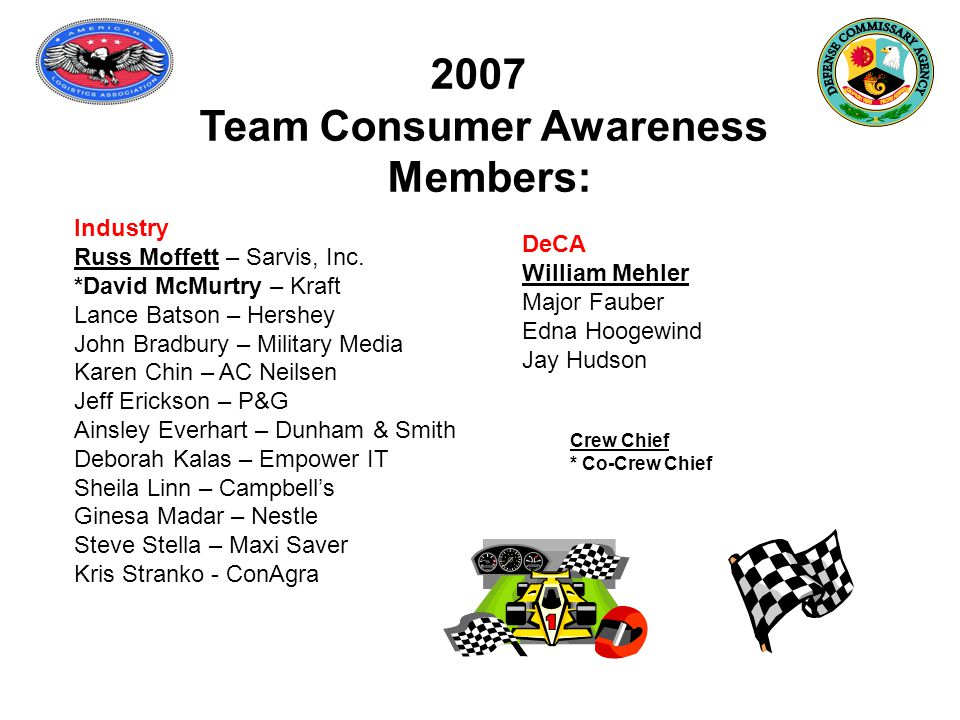 2007 Team Consumer Awareness Initiatives: Outreach: Coupon Booklets 100,000 ea pd (Jan-Jun & Jul-Dec 07) Used by DeCA outside store to attract non-shoppers 2006 redemption highs of 14% Spring & 9% Fall Service Level Enlisted Awards Provides commissary recognition at senior levels Marketing Ads designed with DeCA Ads placed in publications non-shoppers read Working on monthly ads Ads reach large audience