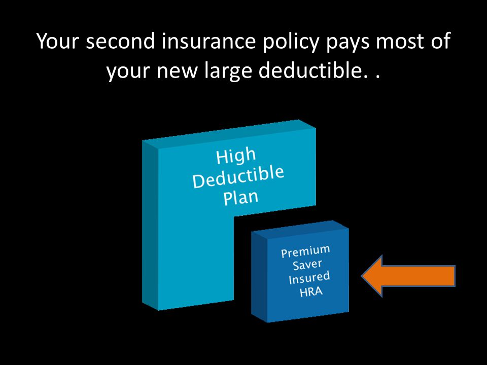 Your second insurance policy pays most of your new large deductible..