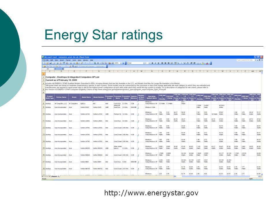 Energy Star ratings http://www.energystar.gov
