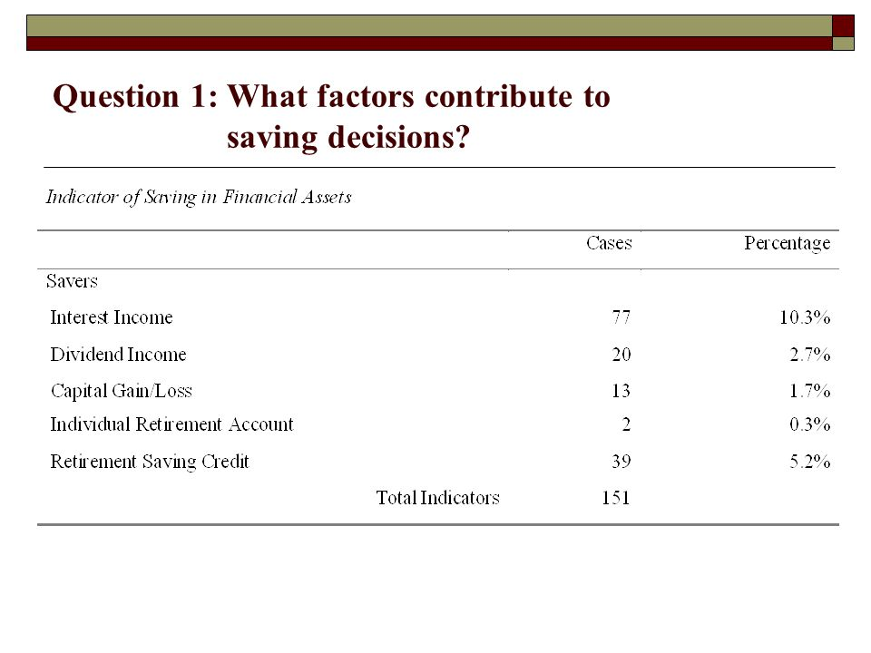 Question 1:What factors contribute to saving decisions?