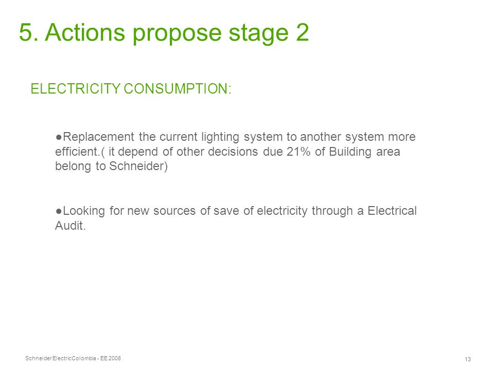 Schneider Electric 13 Colombia - EE 2008 5.