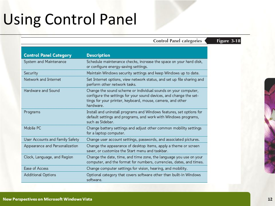 XP Using Control Panel New Perspectives on Microsoft Windows Vista12