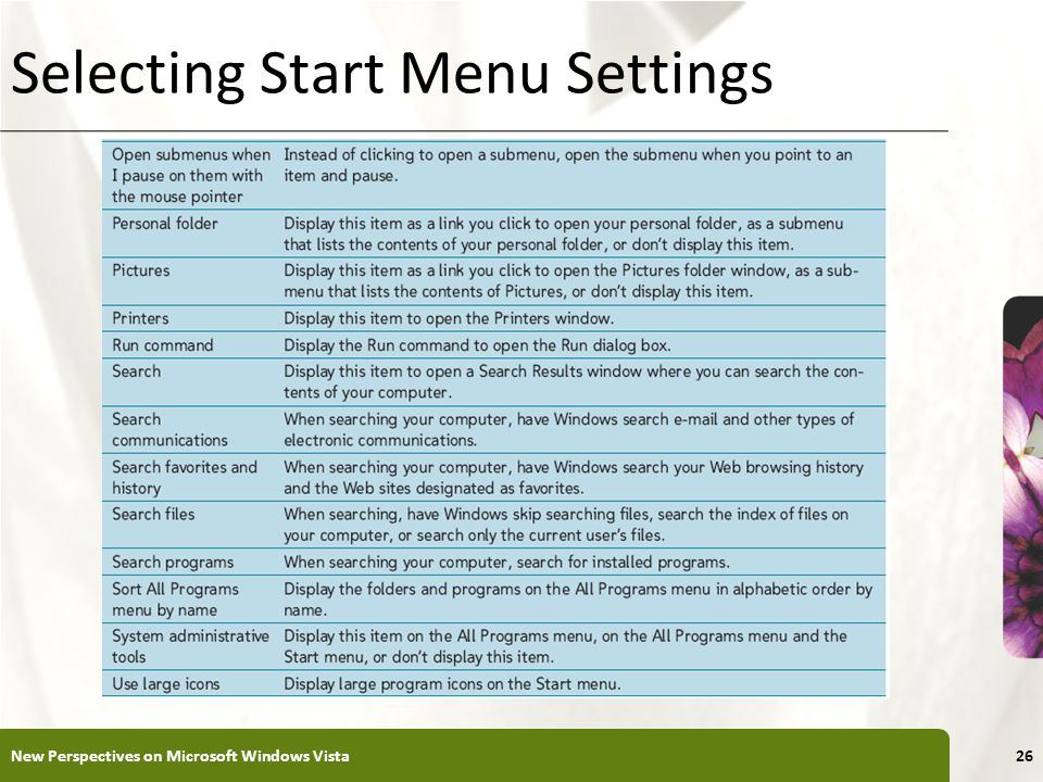XP Selecting Start Menu Settings New Perspectives on Microsoft Windows Vista26