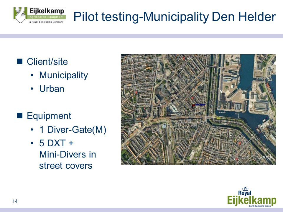 14 Pilot testing-Municipality Den Helder Client/site Municipality Urban Equipment 1 Diver-Gate(M) 5 DXT + Mini-Divers in street covers