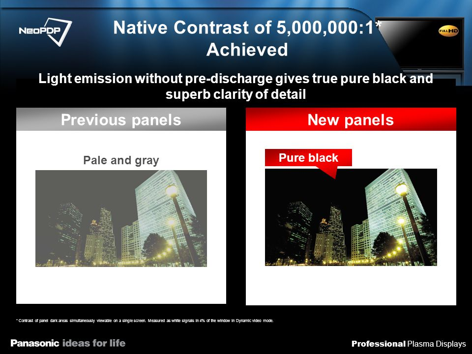 Professional Plasma Displays Native Contrast of 5,000,000:1* Achieved Light emission without pre-discharge gives true pure black and superb clarity of detail Previous panels Pale and gray New panels Pure black * Contrast of panel dark areas simultaneously viewable on a single screen.