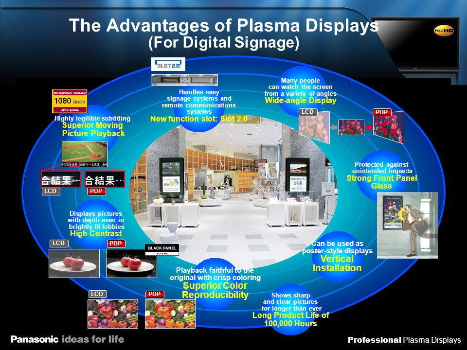 Professional Plasma Displays The Advantages of Plasma Displays (For Digital Signage) Handles easy signage systems and remote communications systems Ne
