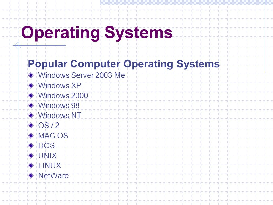 Operating Systems Popular Computer Operating Systems Windows Server 2003 Me Windows XP Windows 2000 Windows 98 Windows NT OS / 2 MAC OS DOS UNIX LINUX