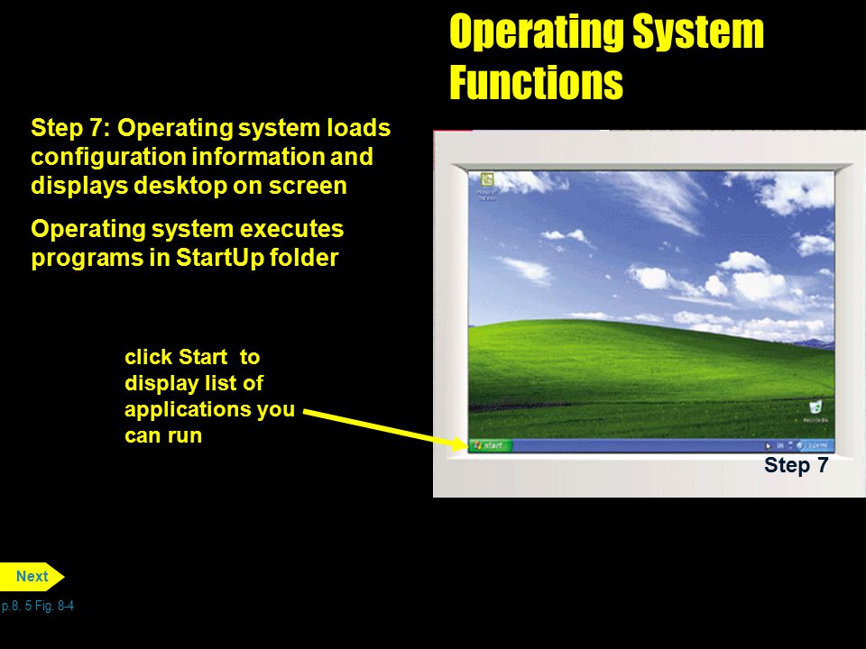 Step 7 Operating System Functions p.8. 5 Fig. 8-4 Next Step 7: Operating system loads configuration information and displays desktop on screen Operati
