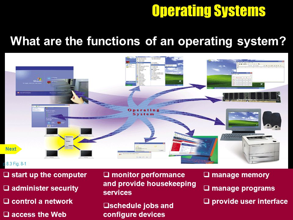 Operating Systems What are the functions of an operating system? Next  start up the computer  administer security  control a network  access the W