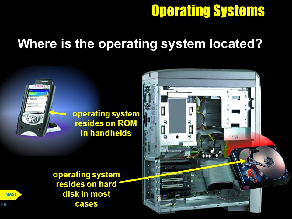 Operating Systems Where is the operating system located? p.8.3 Next operating system resides on hard disk in most cases operating system resides on RO