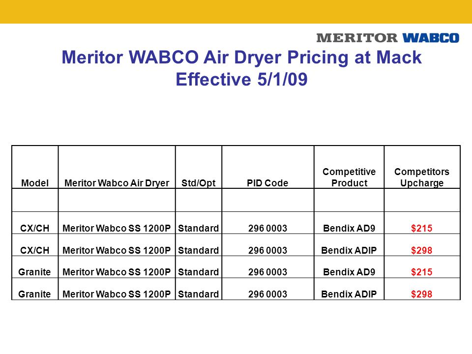 Meritor WABCO Air Dryer Pricing at Mack Effective 5/1/09 ModelMeritor Wabco Air DryerStd/OptPID Code Competitive Product Competitors Upcharge CX/CHMer