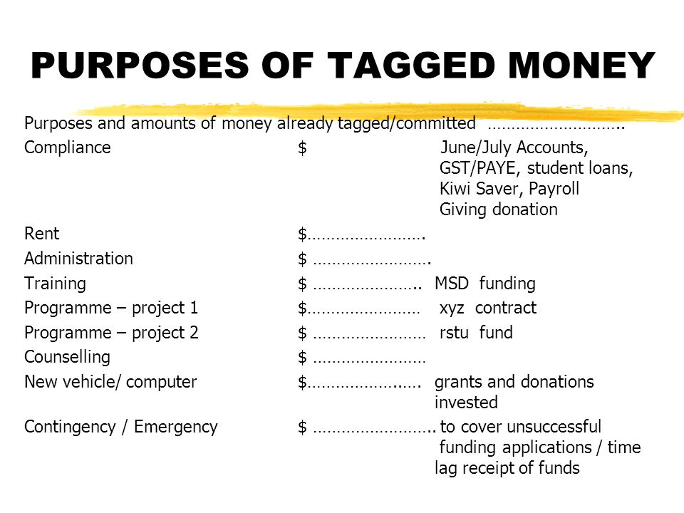 PURPOSES OF TAGGED MONEY Purposes and amounts of money already tagged/committed ………………………..
