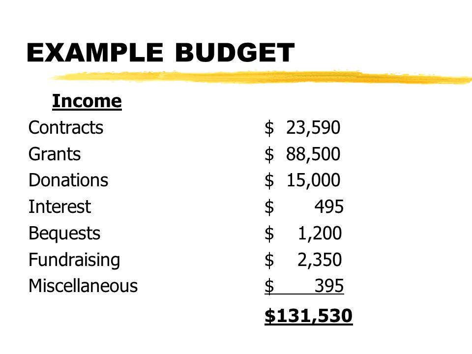 EXAMPLE BUDGET Income Contracts$ 23,590 Grants$ 88,500 Donations$ 15,000 Interest$ 495 Bequests$ 1,200 Fundraising$ 2,350 Miscellaneous$ 395 $131,530