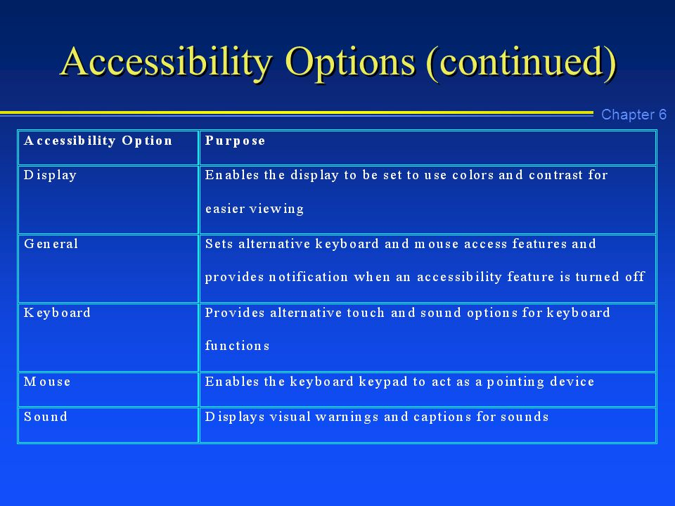 Chapter 6 Accessibility Options (continued)
