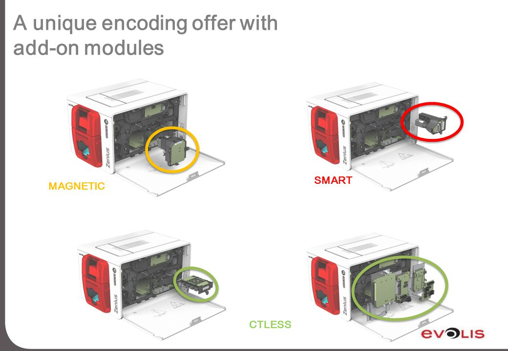 A unique encoding offer with add-on modules MAGNETIC SMART CTLESS