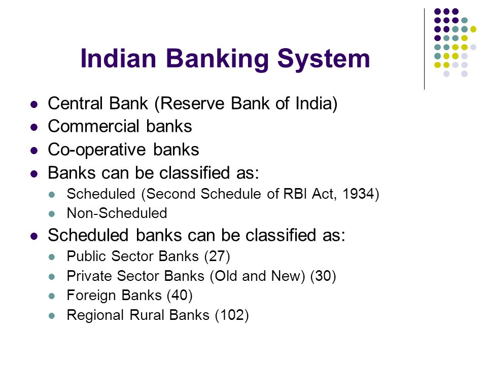 Indian Banking System Central Bank (Reserve Bank of India) Commercial banks Co-operative banks Banks can be classified as: Scheduled (Second Schedule