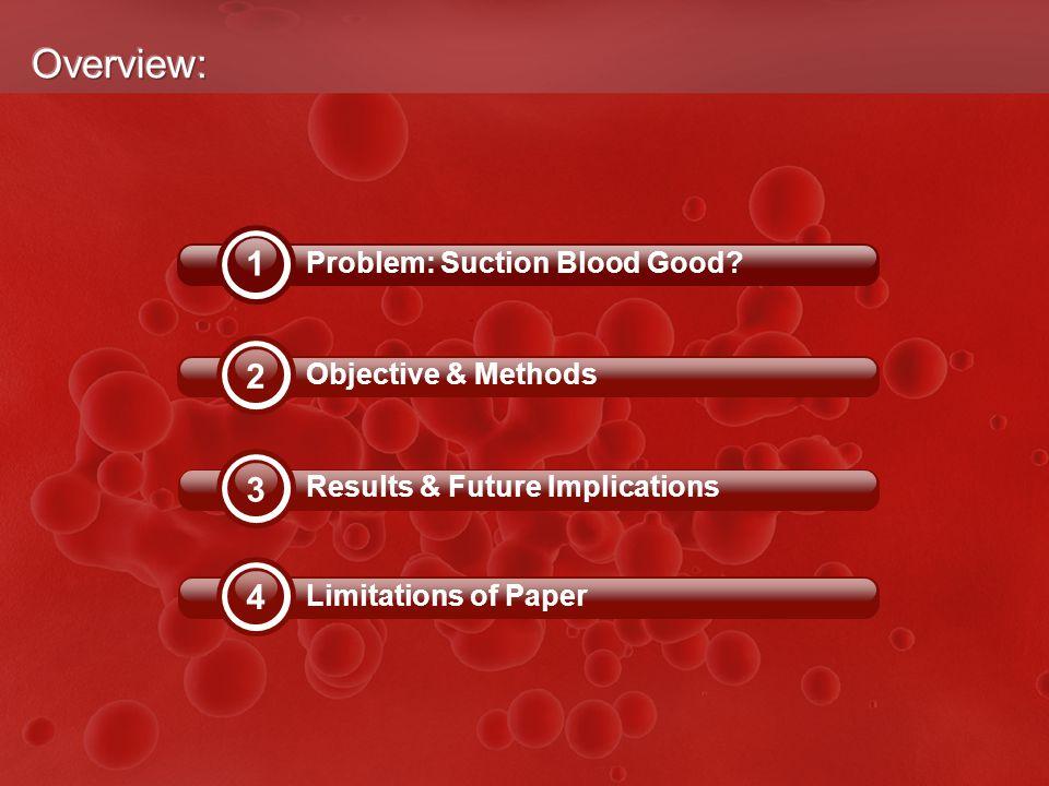 4 3 2 1 Problem: Suction Blood Good.