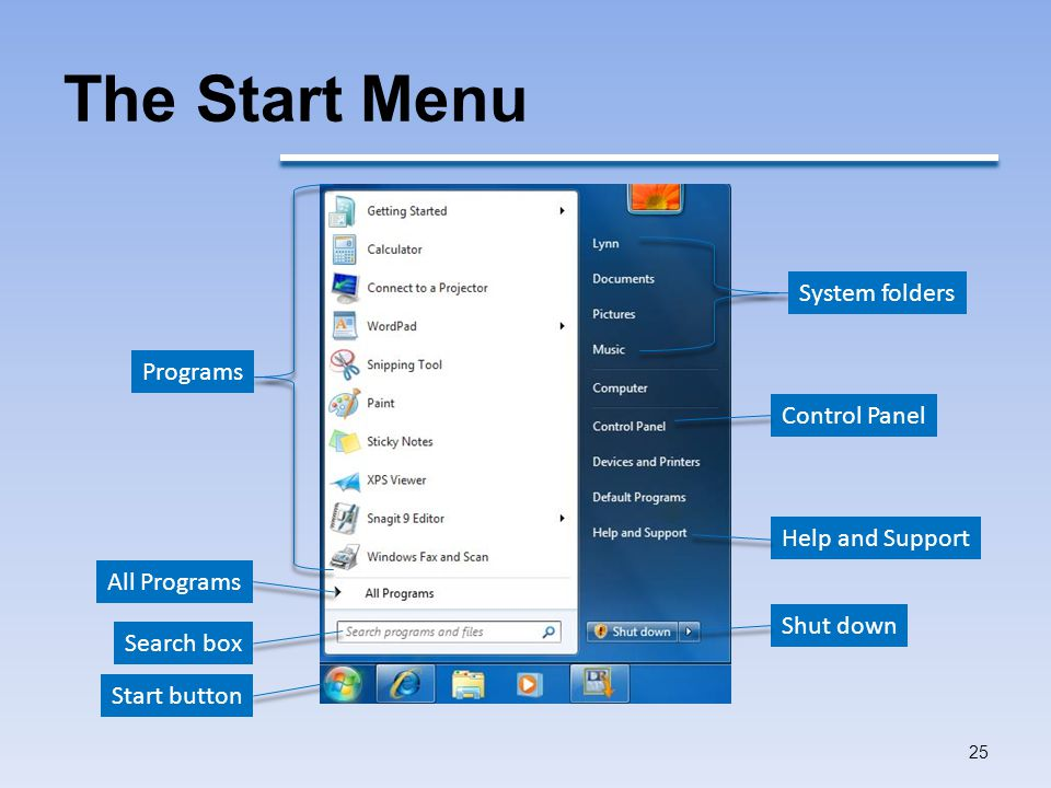The Start Menu 25 Programs Control Panel System folders Help and Support All Programs Shut down Search box Start button