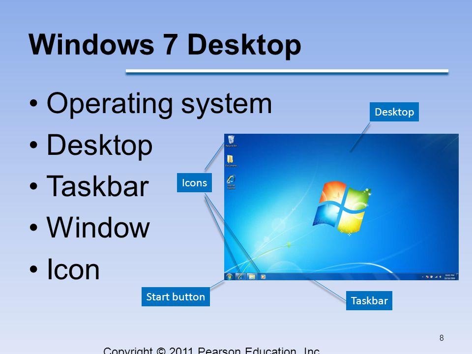Windows 7 Desktop Copyright © 2011 Pearson Education, Inc.