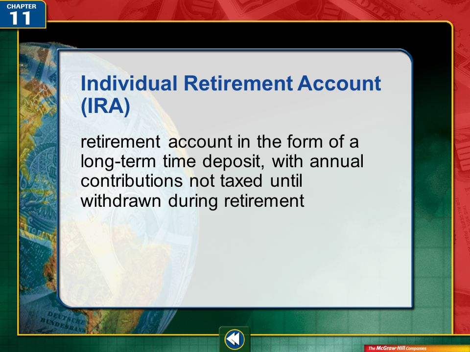 Vocab28 Individual Retirement Account (IRA) retirement account in the form of a long-term time deposit, with annual contributions not taxed until withdrawn during retirement