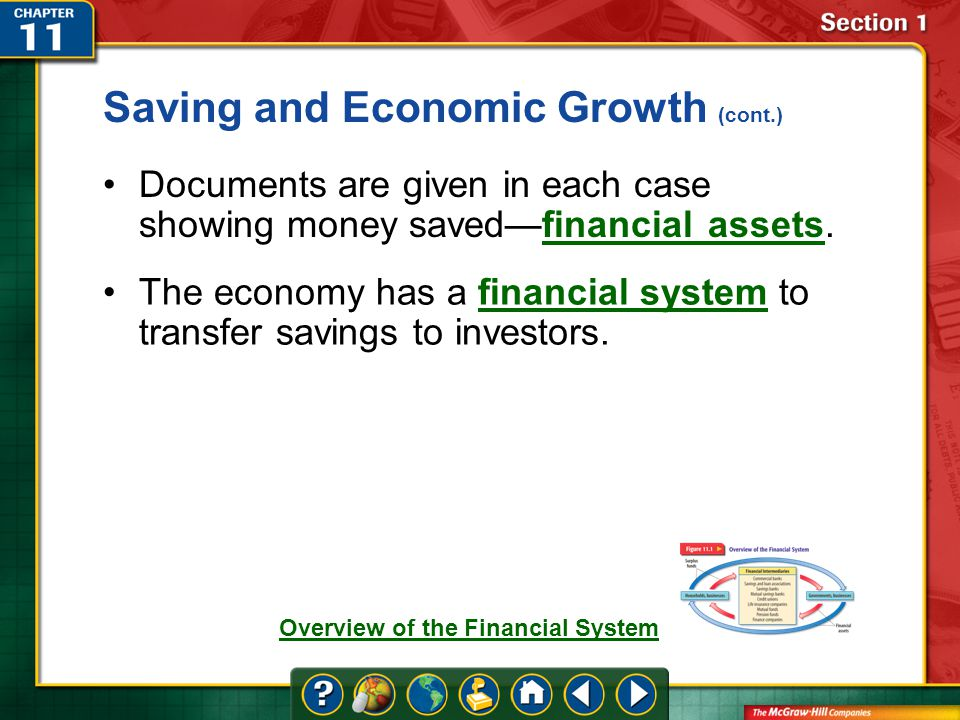 Section 1 Saving and Economic Growth (cont.) Documents are given in each case showing money saved—financial assets.financial assets The economy has a financial system to transfer savings to investors.financial system Overview of the Financial System