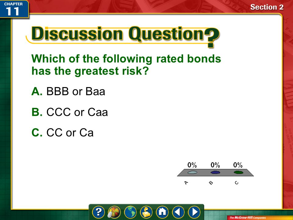 A.A B.B C.C Section 2 Which of the following rated bonds has the greatest risk.
