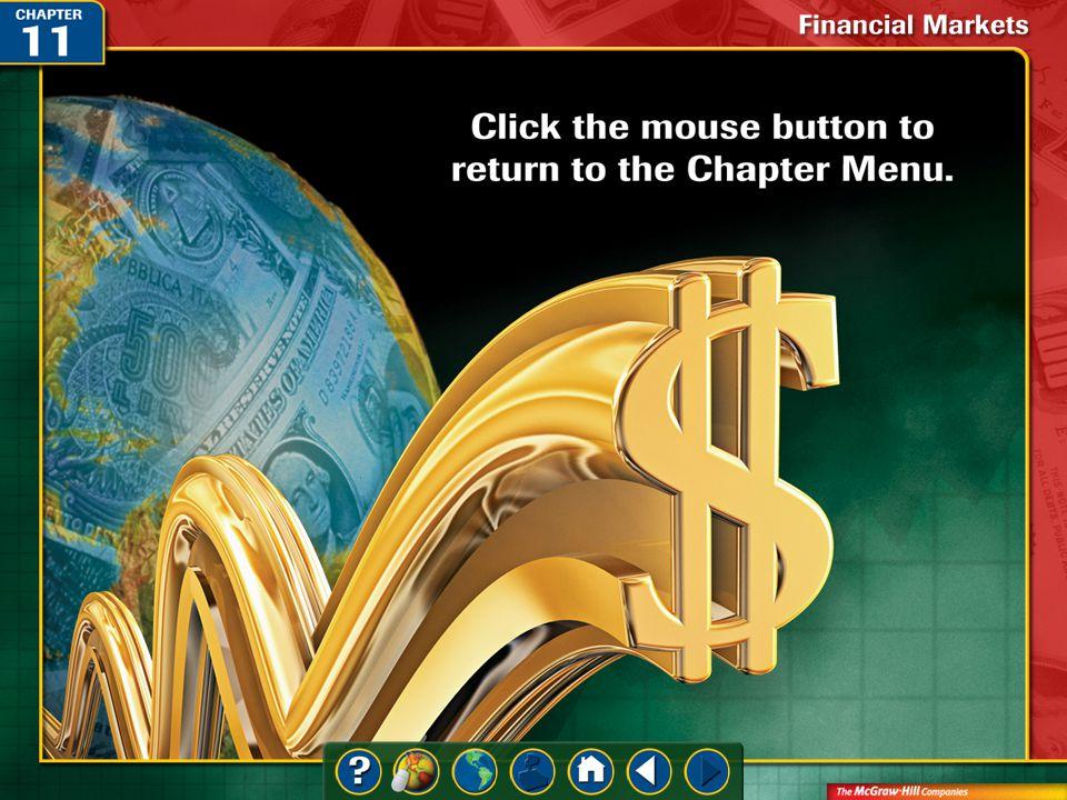 Section 2 –Treasury notes—U.S.