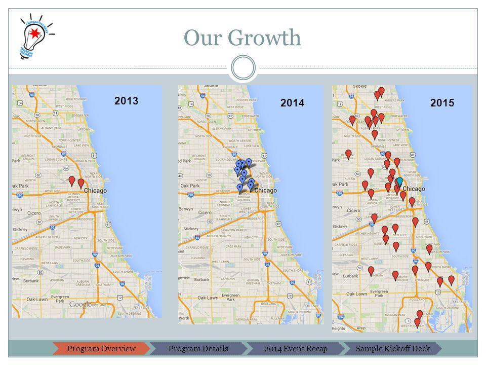 Our Growth 2013 20142015 Sample Kickoff Deck2014 Event RecapProgram DetailsProgram Overview