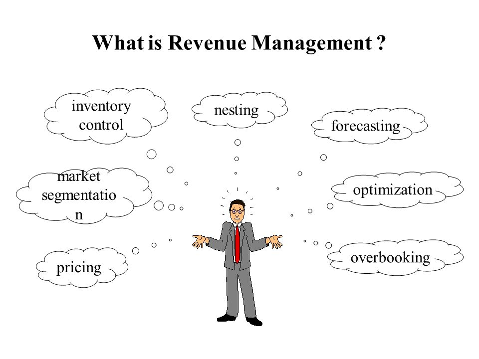 What is Revenue Management .
