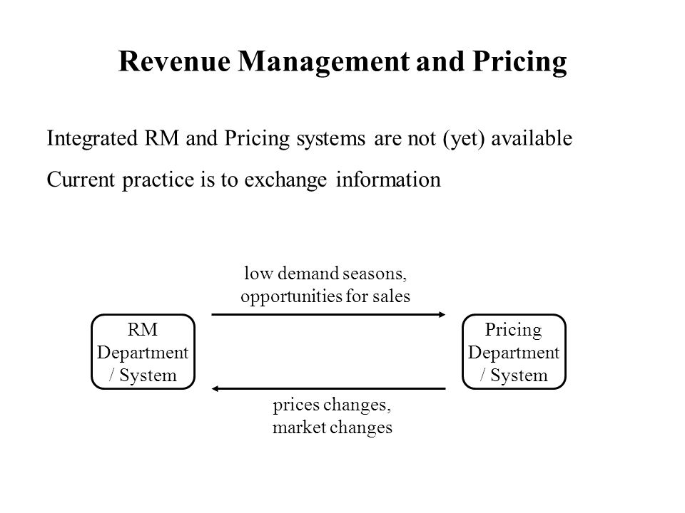 Revenue Management and Pricing Integrated RM and Pricing systems are not (yet) available Current practice is to exchange information RM Department / System Pricing Department / System low demand seasons, opportunities for sales prices changes, market changes