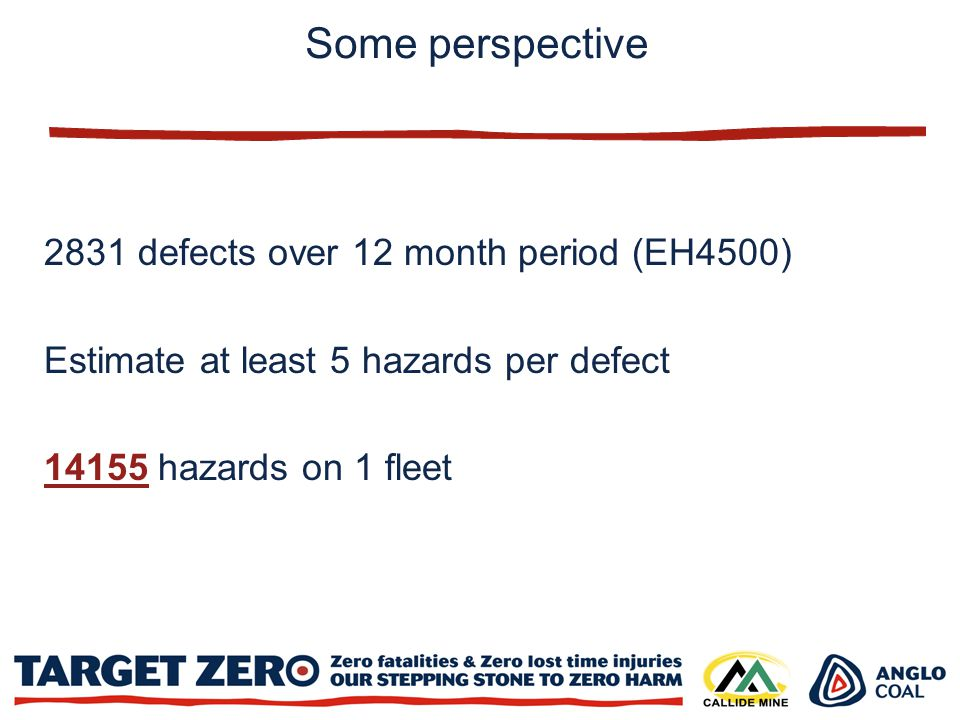 Some perspective 2831 defects over 12 month period (EH4500) Estimate at least 5 hazards per defect 14155 hazards on 1 fleet