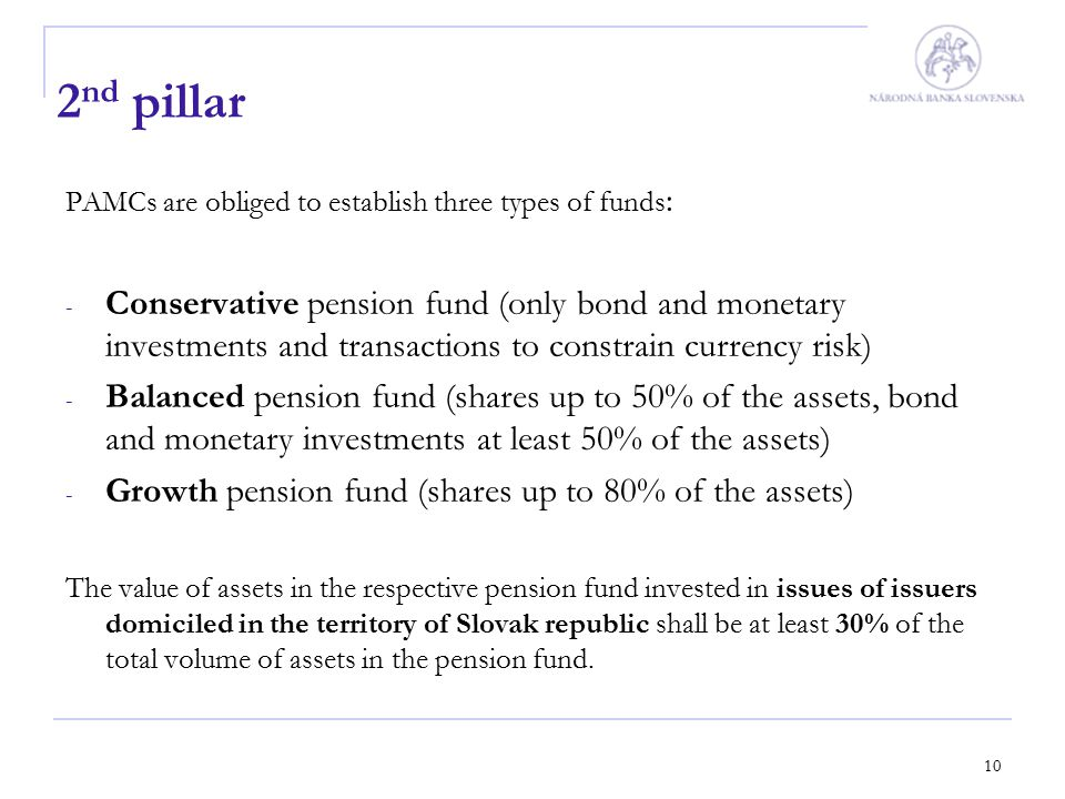 10 2 nd pillar PAMCs are obliged to establish three types of funds : - Conservative pension fund (only bond and monetary investments and transactions