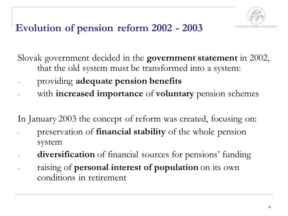 5 Legal framework 1 st pillar Act No.461/2003 Coll.