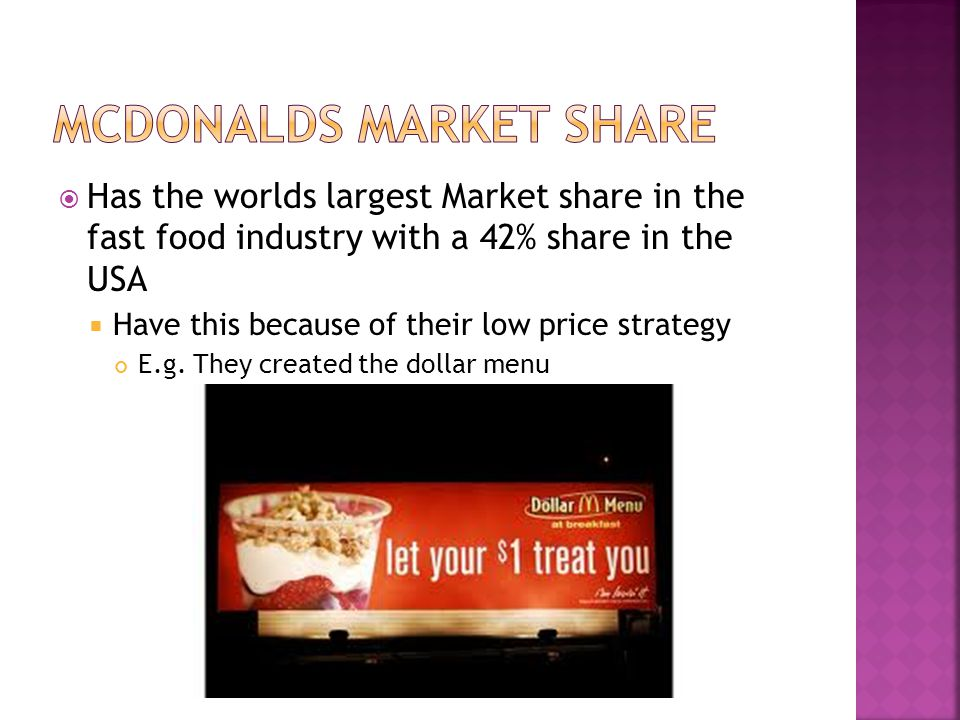  Has the worlds largest Market share in the fast food industry with a 42% share in the USA  Have this because of their low price strategy E.g.