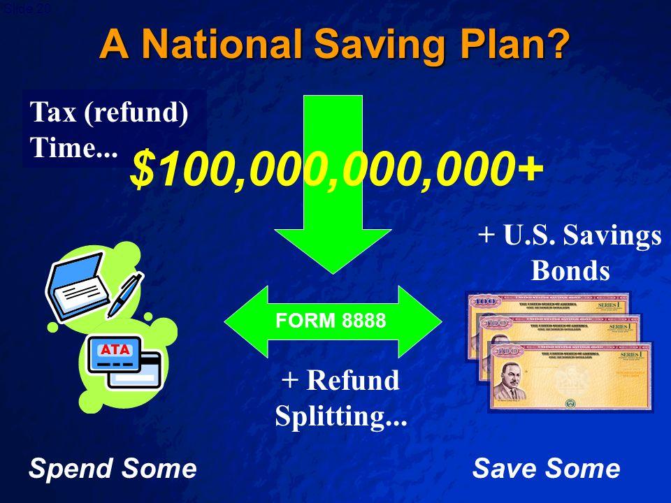 Slide 20 A National Saving Plan? Tax (refund) Time... $100,000,000,000+ + Refund Splitting... + U.S. Savings Bonds ATA Spend SomeSave Some FORM 8888