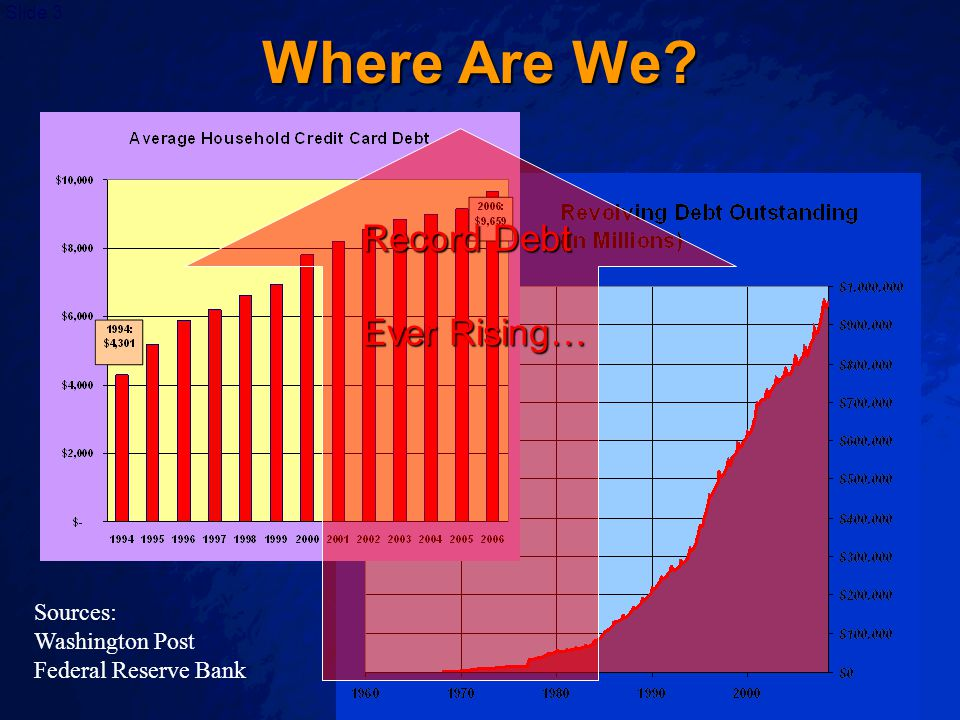 Slide 3 Where Are We? Sources: Washington Post Federal Reserve Bank Record Debt Ever Rising…