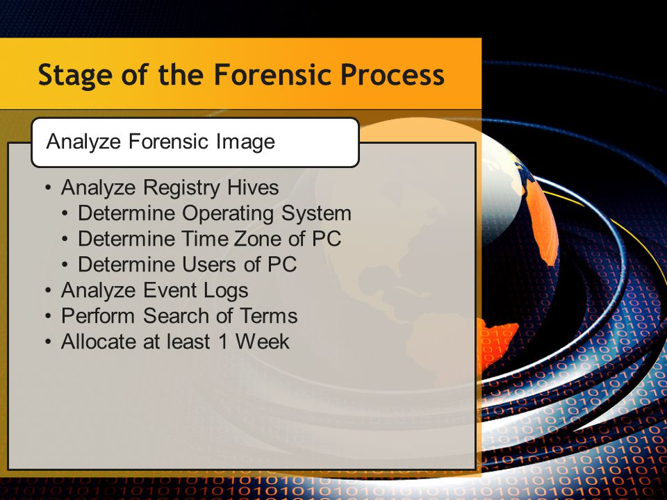 Stage of the Forensic Process Analyze Registry Hives Determine Operating System Determine Time Zone of PC Determine Users of PC Analyze Event Logs Perform Search of Terms Allocate at least 1 Week Analyze Forensic Image