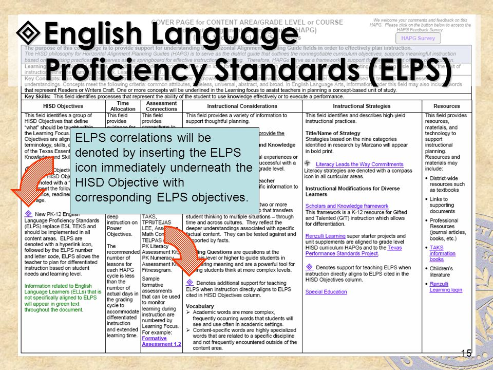 15  English Language Proficiency Standards (ELPS) ELPS correlations will be denoted by inserting the ELPS icon immediately underneath the HISD Objective with corresponding ELPS objectives.