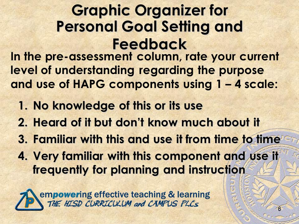6 Graphic Organizer for Personal Goal Setting and Feedback In the pre-assessment column, rate your current level of understanding regarding the purpose and use of HAPG components using 1 – 4 scale: 1.No knowledge of this or its use 2.Heard of it but don't know much about it 3.Familiar with this and use it from time to time 4.Very familiar with this component and use it frequently for planning and instruction