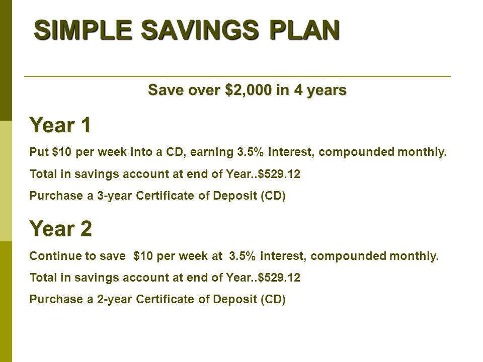 SIMPLE SAVINGS PLAN Save over $2,000 in 4 years Year 1 Put $10 per week into a CD, earning 3.5% interest, compounded monthly.
