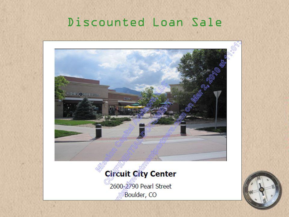 Discounted Loan Sale