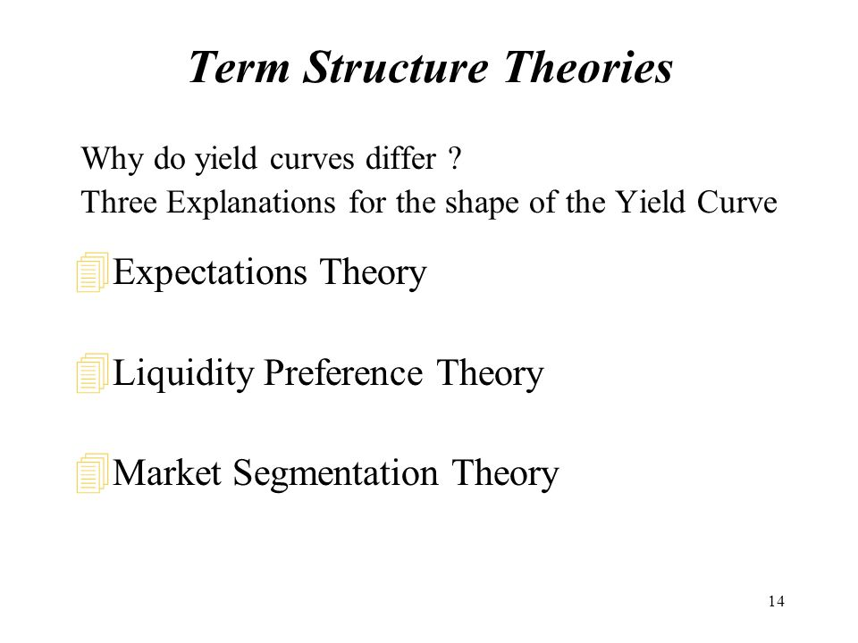 14 Term Structure Theories Why do yield curves differ .