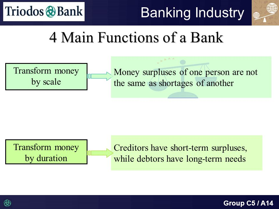 Group C5 / A14 4 Main Functions of a Bank Transform money by scale Transform money by duration Banking Industry Creditors have short-term surpluses, while debtors have long-term needs Money surpluses of one person are not the same as shortages of another