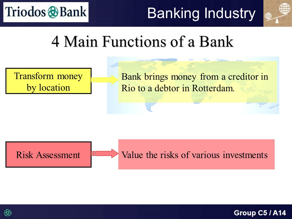 Group C5 / A14 What is Triodos Bank?