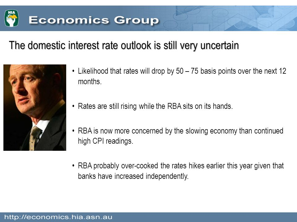 Likelihood that rates will drop by 50 – 75 basis points over the next 12 months.